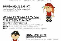 Äidinkieli kielioppi