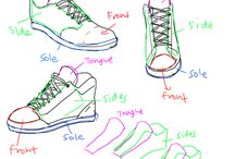 Anatomy | Feet