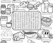 Food - Science