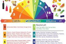 Victorious Badass Nutrition - Alkaline Foods