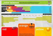 Web Design / Board about Web Design