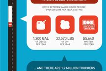 Truck Driving Infographics