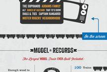 Infographics railway history