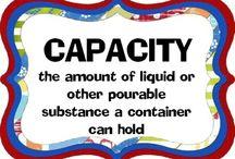 Capacity (Numeracy)