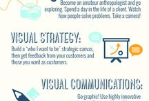 EBS (effective business strategies)