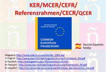 KER/MCER/CEFR/Referenzrahmen/CECR / A KER kompetenciák egy táblázatban magyarul.
