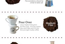 how to coffee