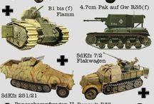 Tank - Plan - German