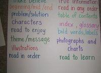 Children's Education & Activities / by Kristen Blair
