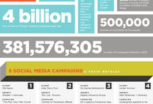 INFOGRAPHICS + Social Media / by Rick Bakas