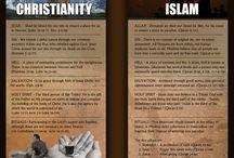 God Christianity
