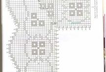 7 graficos com pontas
