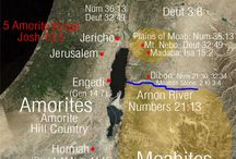 ISRAEL & SY BURE
