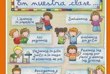 pravidlá v triede
