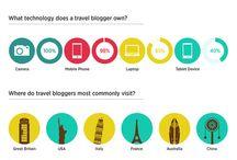 Infographycs