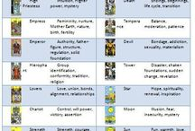 Astrology & Tarot