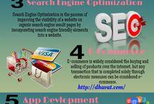 Dhavat Infotech Services / Our Wide Range Services Web Development, Web Design, Domain Registration, Web Hosting, Search Engine Optimization, Desktop Application, E-Commerce, Marketing.