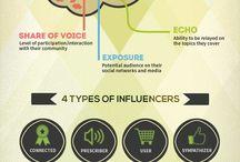 complex infografics