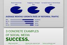 Infographics that Work