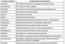Socionics / Соционика и психософия (психо-йога, ПЙ)