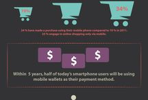 Science & Technology Infographics