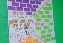 Habit 2 Classroom Materials & Ideas