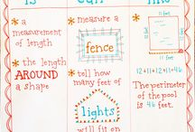 Anchor Charts / Anchor charts for the classroom