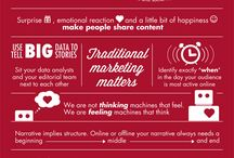 Content Marketing / Advice and information about #content #marketing and how to maximize its potential for your #business