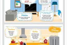 Energy Saving Stuff