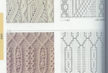 wzory, schematy