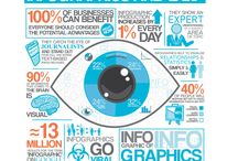 Infographics / Various infographic formats and styles to spark some thinking on your own...
