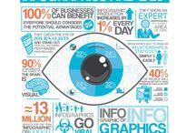 Infographics / by Sarah Svarda