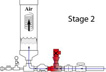 ramp pump