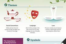 Literary Infographics - Course Hero