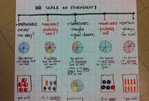Grade 4 probability