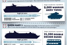 Interesting Cruise Facts