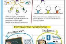 Tics formación / Formación TICs