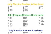 Jolly phonics teacher resources