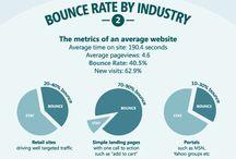 Web Analytic