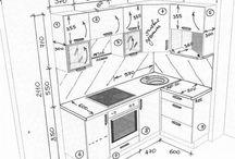 načrt kuchyne