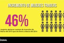 Mujeres en el Trading