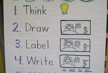 Writing Anchor Charts / by Mary Chavers