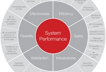 System efectiveness