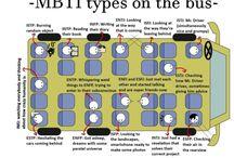 MBTI típusok :)