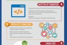 Infographics / Kennisbank
