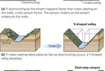 Geology Illustration