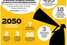 El español y su cultura