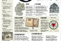 InfografíasEInfoHistorica