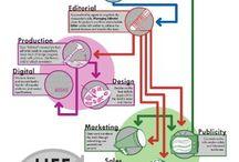 Publishing Infographics / by MarketPartnersInt'l
