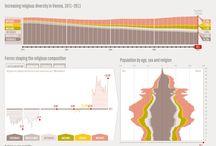 Infographic Interactive